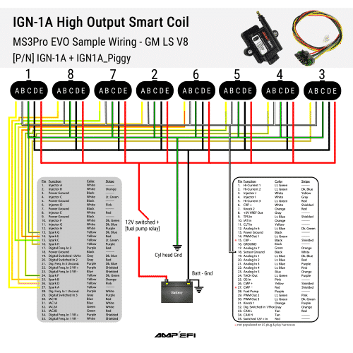 IGN1A Smart Coil Sample Wiring for GM LS