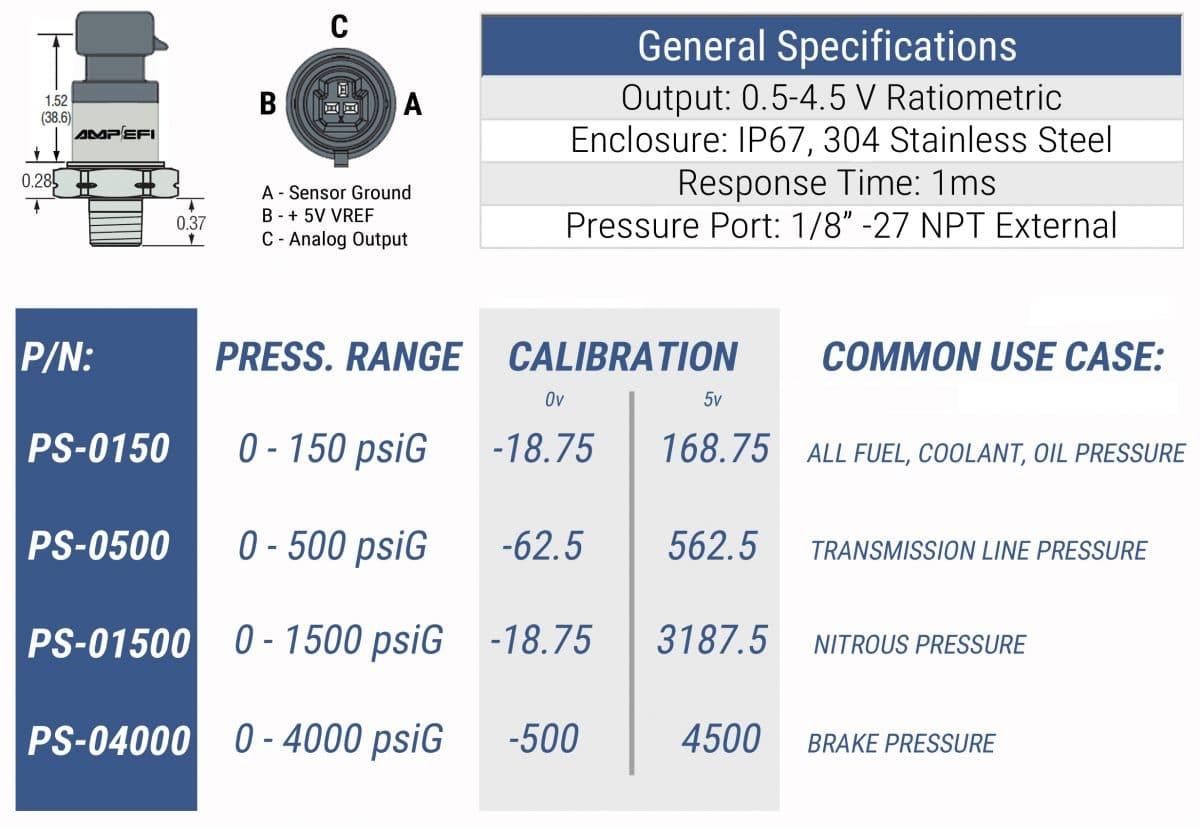 AMP EFI Pressure Sensor Specs