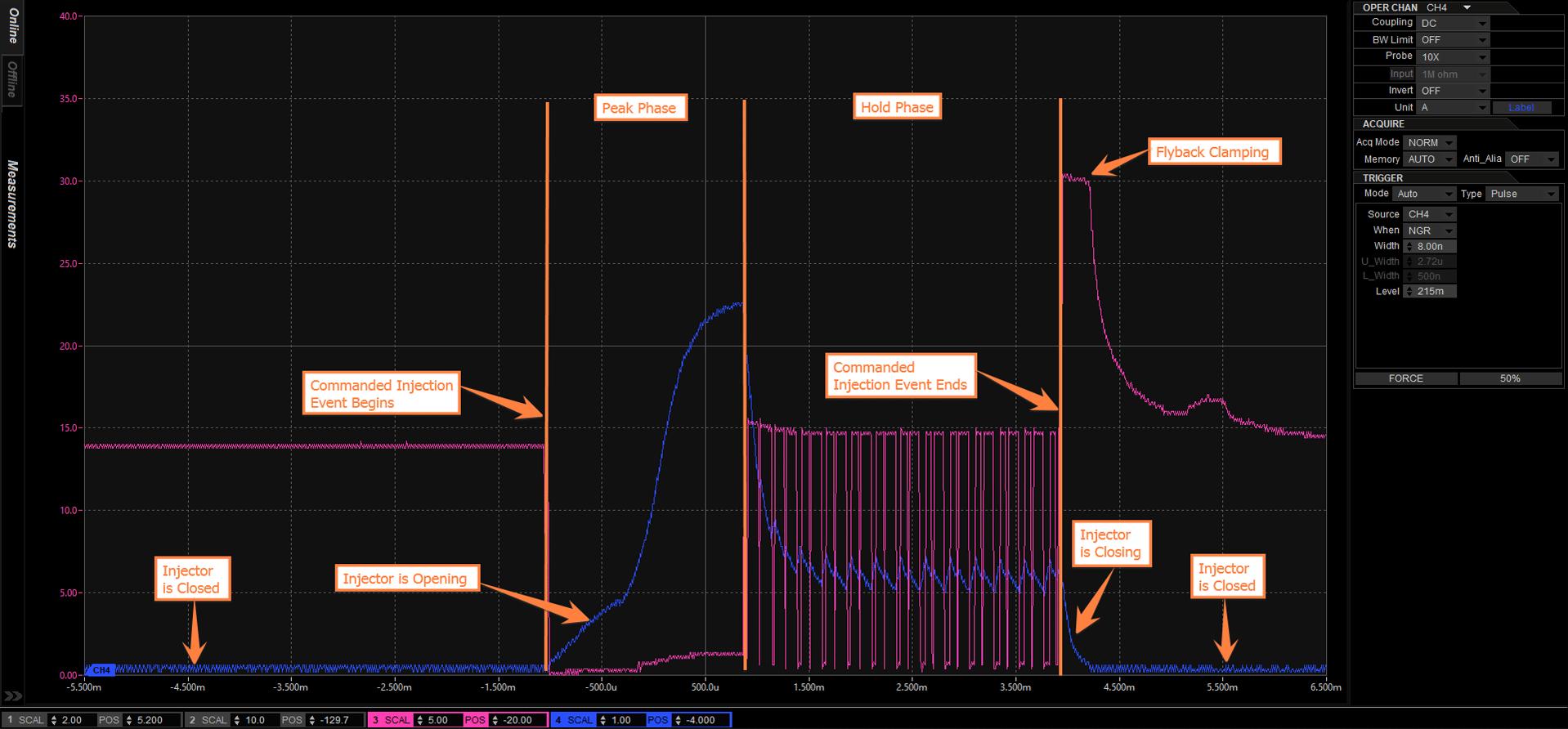 MS3Pro Ultimate Peak & Hold Scope Trace